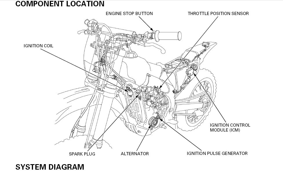 xr650r carb diagram  xr650r  get free image about wiring diagram